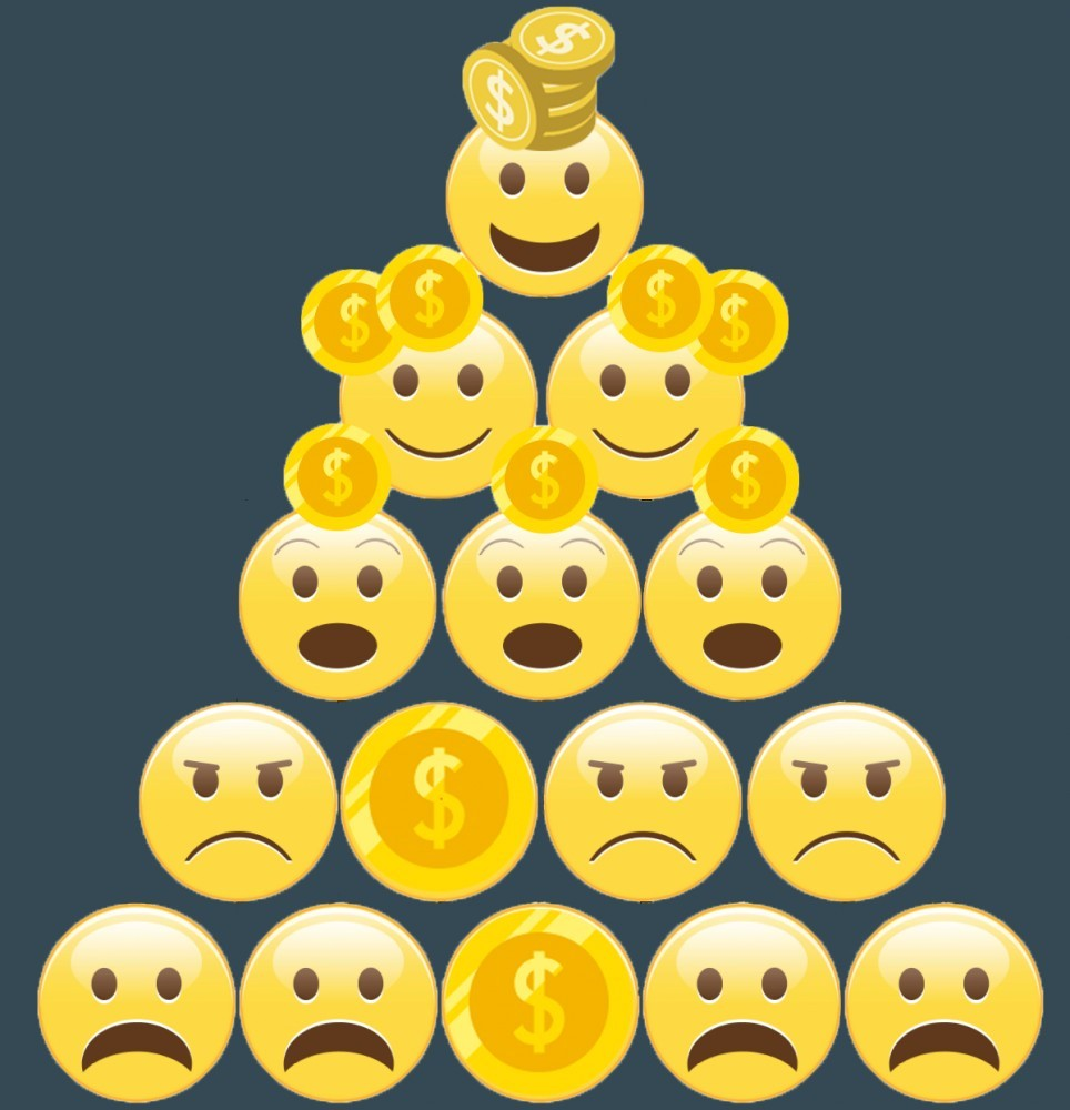 Pyramid of emoticons: sad at the bottom, big smileys at the top with more dollars