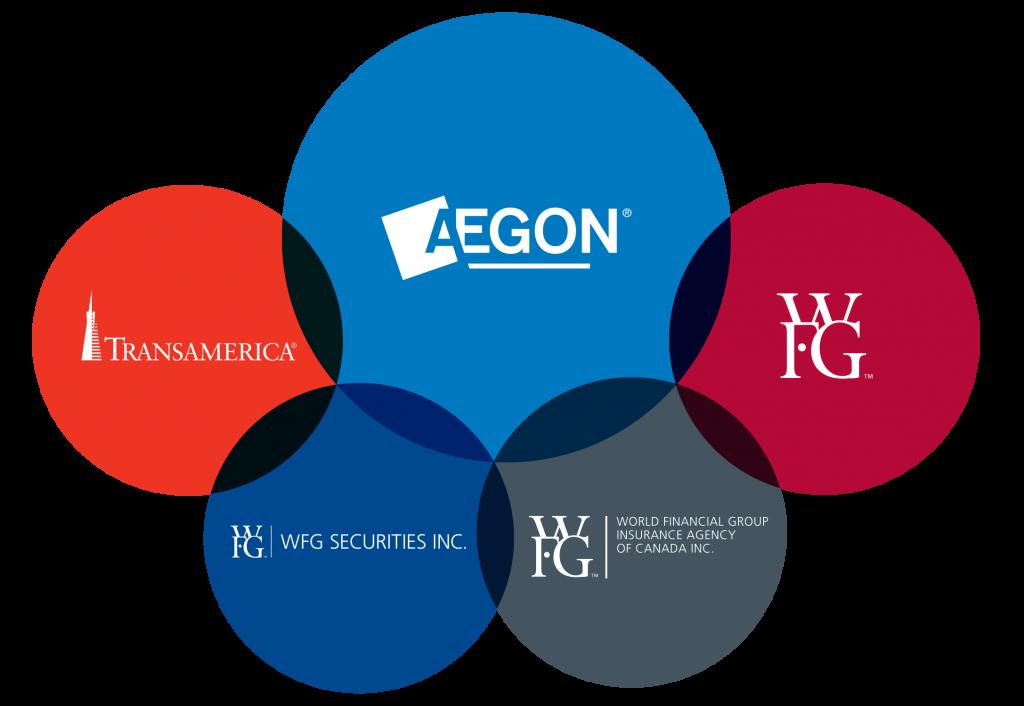 WFG Companies Canada