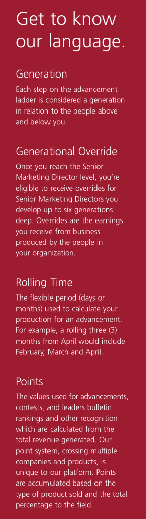 WFG Terminology: rolling time, points