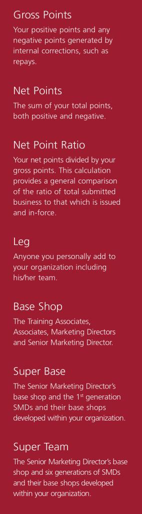 WFG Terminology: net points, base shop, leg
