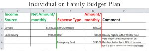 Individual or Family Budget Plan spreadsheet