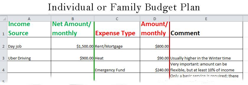Individual or Family Budget Plan spreadsheet
