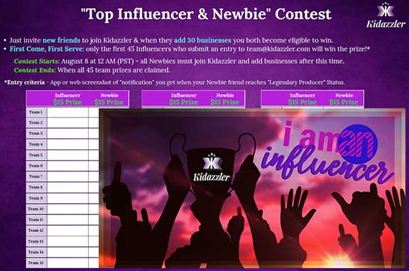 """Top Influencer and Newbie"" contest"