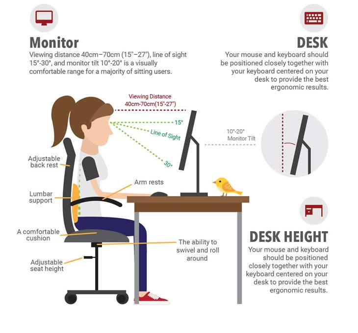 Working From Home on a Computer Doesn't Have to Be a Pain in the Neck -- ergonomic home office setup.