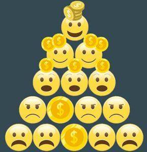 Multi-Level Marketing Business Model    Is an MLM a Pyramid Scheme?