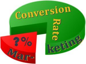 What is The Conversion Rate in Marketing?