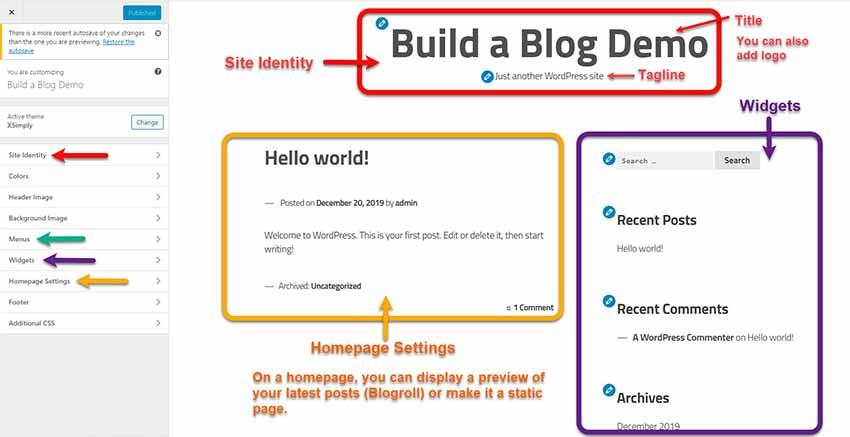 WordPress Customization screenshot