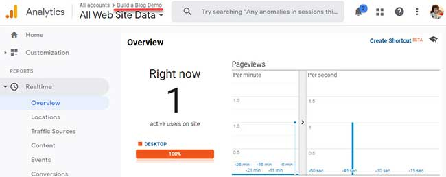 Website Test result with Google Analytics - one active user on site.