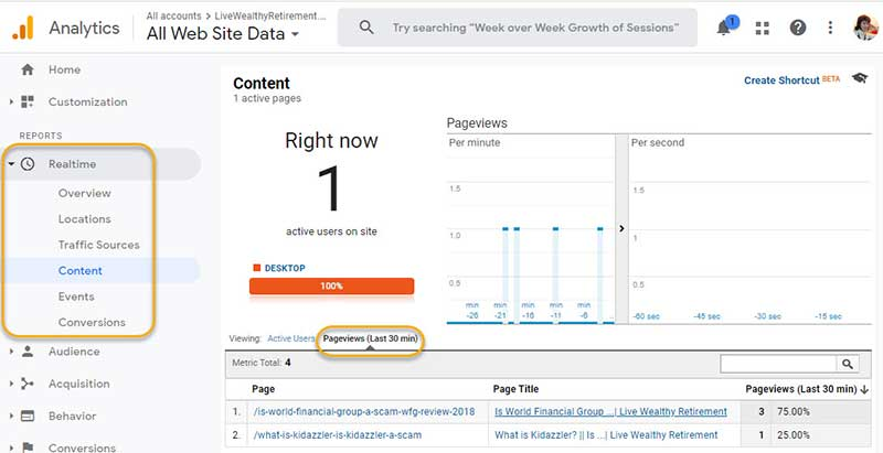 Google Analytics Realtime view for LiveWealthyRetirement.com