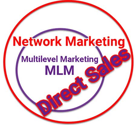 Network Marketing, Direct Sales, and MLM diagram