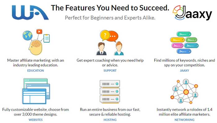 Wealthy Affiliate: The Feature You Need to Succeed