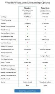 WA Review: Starter vs. Premium Membership Comparison Chart