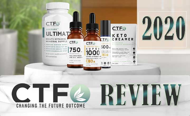 Post Header Image text: CTFO Review 2020 and several CTFO products