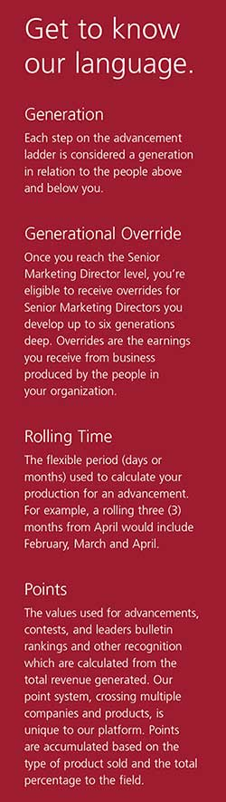 WFG Glossary: Generation, Generational Override,  Rolling Time, Points