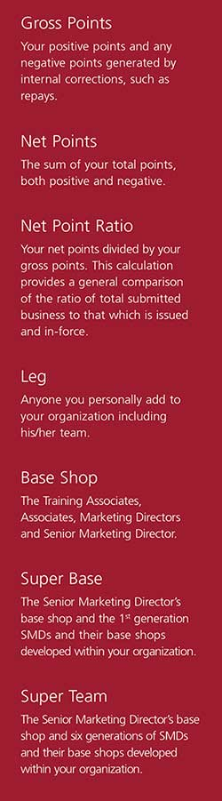 WFG Glossary: Gross Points, Net Points, Net Point Ratio, Leg, Base Shop, Super Base, Super Team